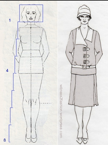 An eight head figure, and Butterick 1176 as it might look on a living person.